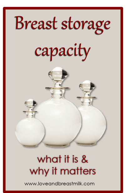 Breast storage capacity title