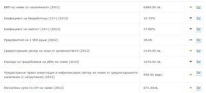 ikonomikalovech1211142