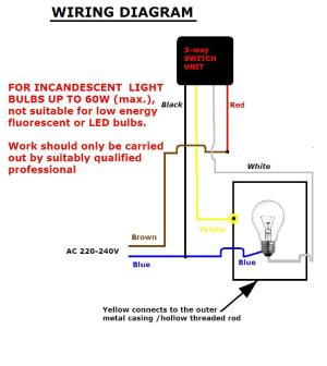 1 TOUCH CONTROL SWITCHLESS LIGHT LAMP SENSOR 3STAGE WAY