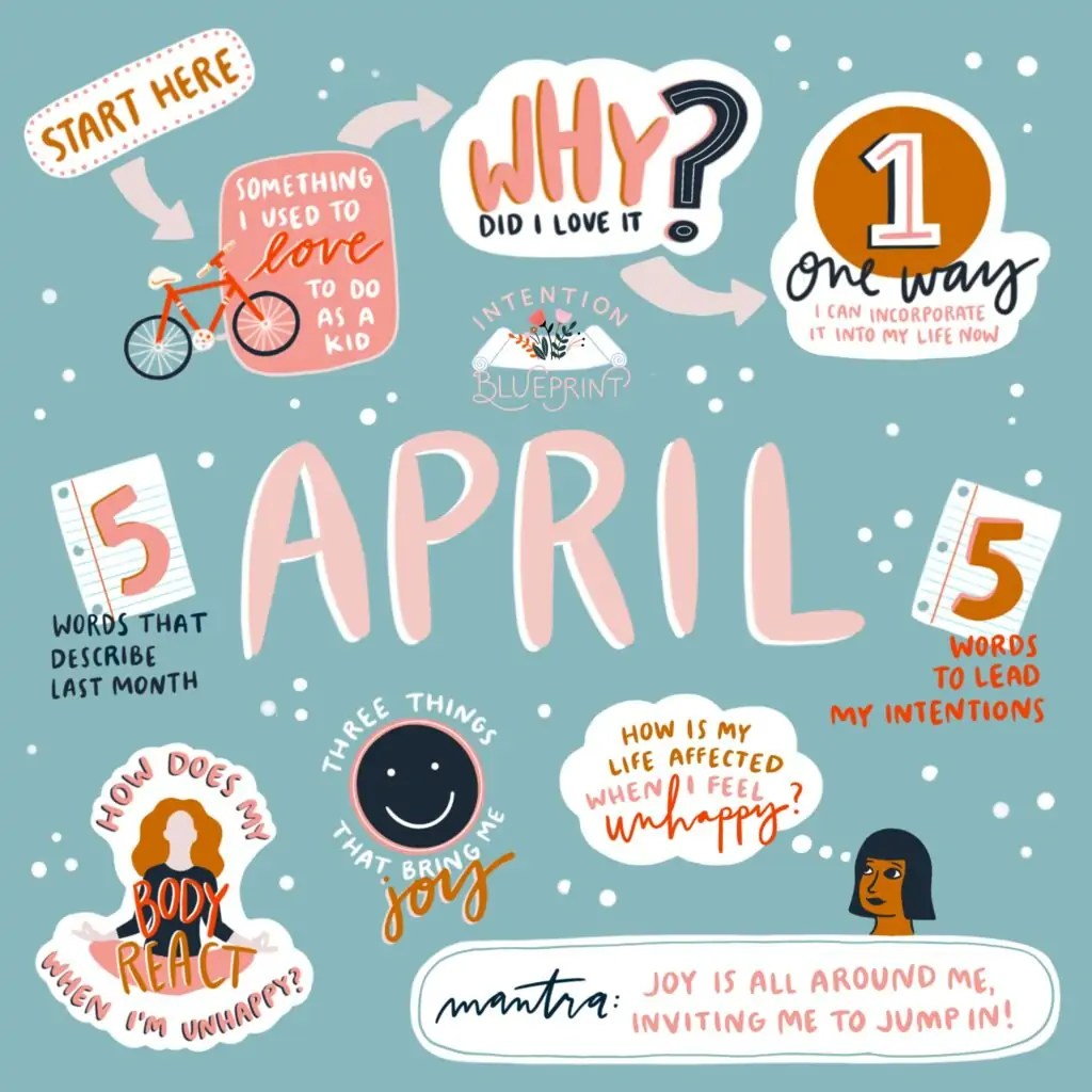 April Intention Blueprint For Staying Mindful Lovely Indeed