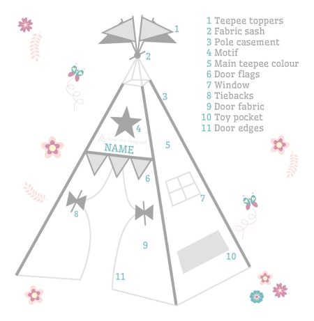 Lets talk teepee main new 004 293x300 - INFORMATION PAGE - LET'S TALK TEEPEE