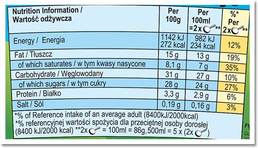 Ben & Jerry's 40th Birthday nutrition