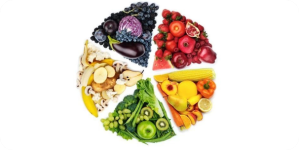 5 A DAY – Are we achieving the recommendation?