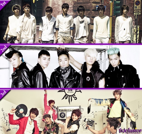 (x)clusive!: Singapore's Top Korean Pop Artistes in 2012 ...