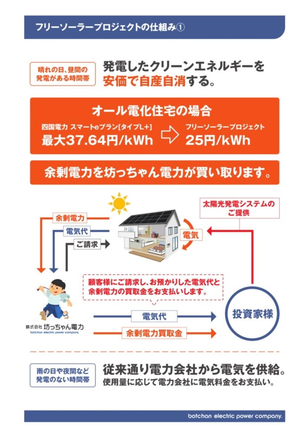 03 3 - 坊ちゃん電力