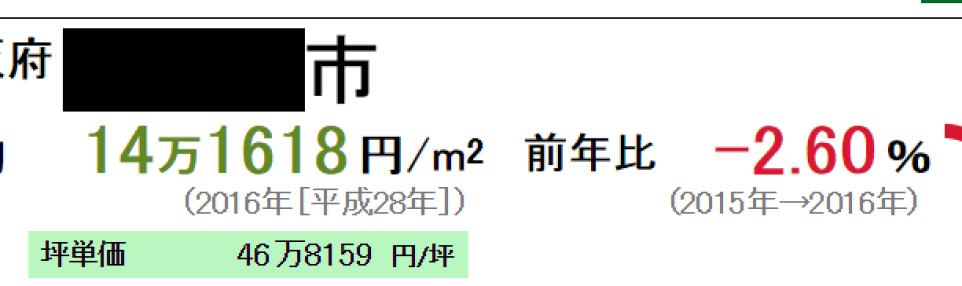 tubotannka171215 e1484756046234 - 築20年、超築浅1億8800万円大阪不動産物件を購入します