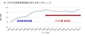 170412bukka - 途上国の貨幣価値はどんどん高くなり、日本の物価は上昇します。