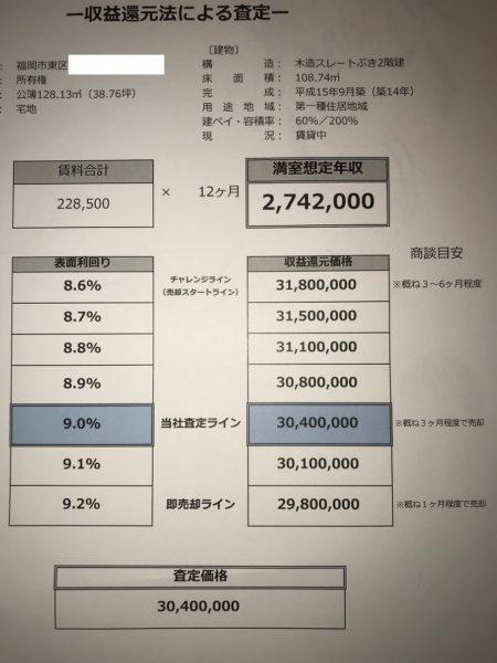 1712106棟目査定結果 - 2年前に3600万で購入した中古アパートを査定したら300万円値下がり!