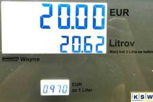 Стоимость топлива в Словении
