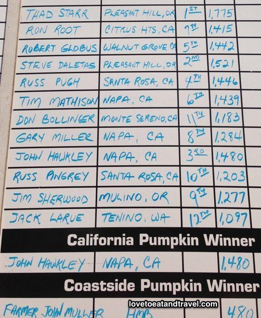 2012 Half Moon Bay Pumpkin Weigh-Off Contest - List of Winners