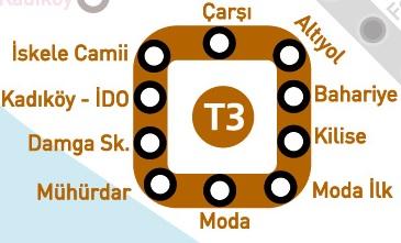 Трамвай T3