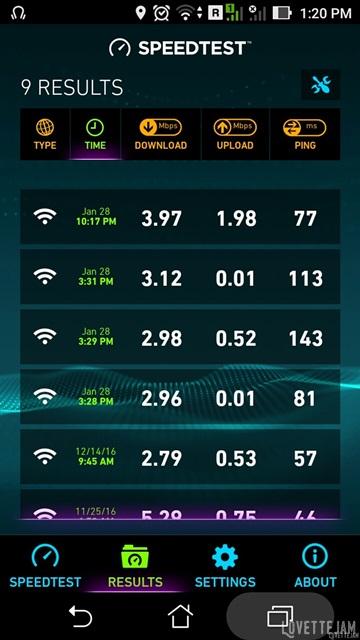 Limketkai Luxe Hotel speedtest