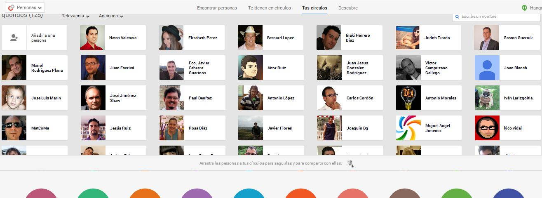 Círculos en Google+