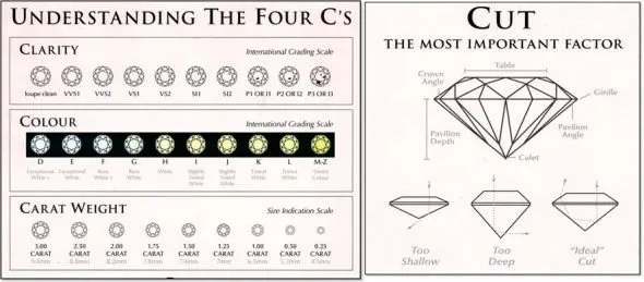 4cs-of-diamond-buying