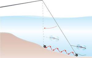 Проводка отводного поводка