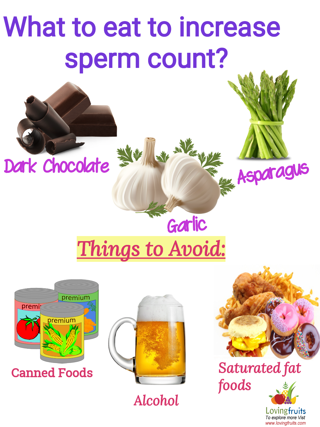 Sperm count increase fertility herbs