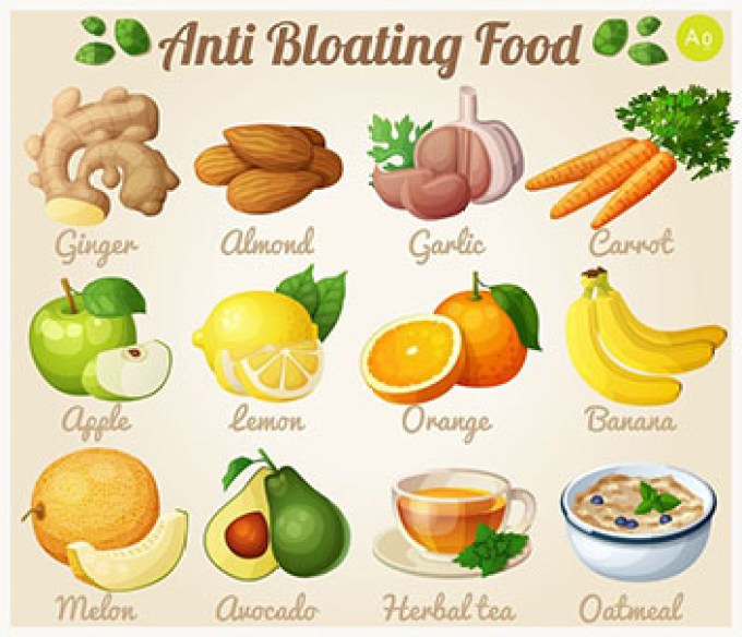 anti-bloating food facts