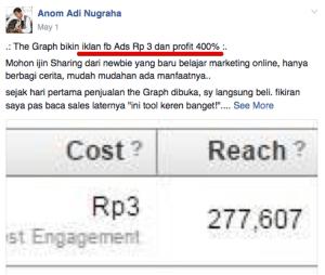 fb ads dengan biaya rendah , menggunkan the graph