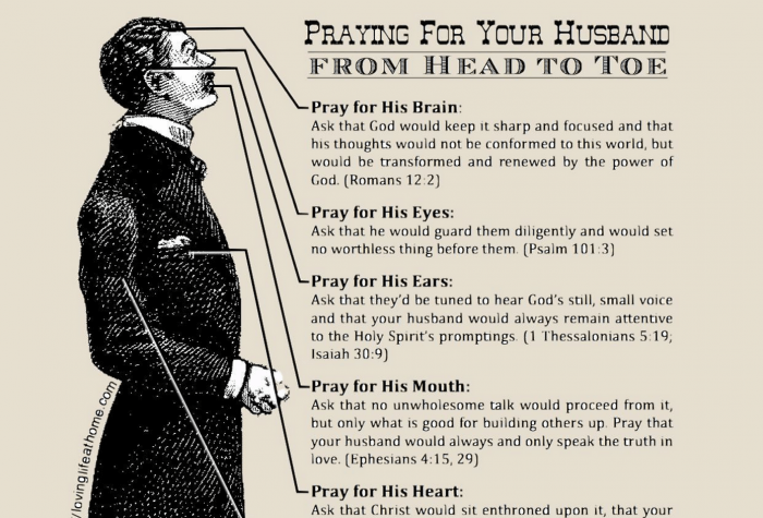 how to pray for your wife a 31 day guide