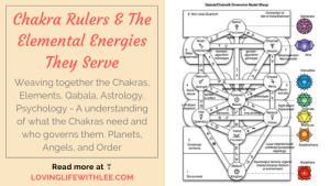 Chakra Rulers & The Elemental Energies They Serve