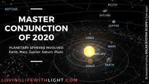 Cosmic View of the Master Conjunction of 2020, April 4th! | Sidereal Astrology