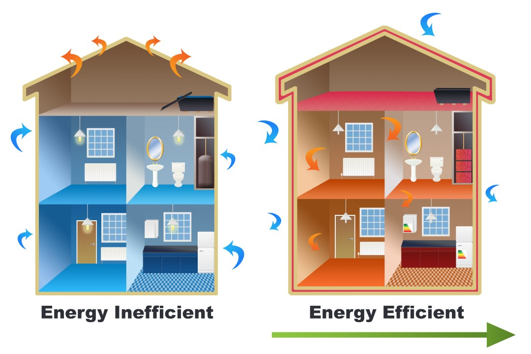 Energy efficient spray foam insulation Dublin