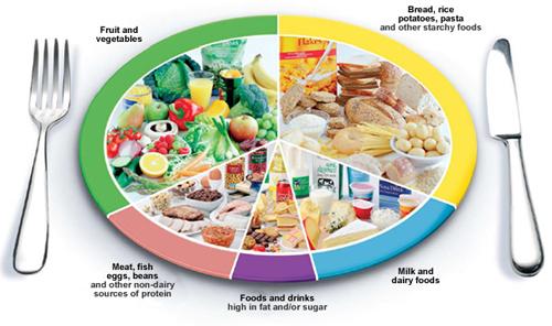 Dieta low carb o que comer – Os 50 melhores alimentos de baixo teor de carboidratos, além de idéias e dicas de receitas