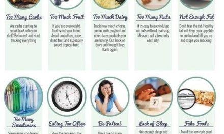 Dieta Low Carb Alimentos | 10 Razões pelas quais você não perde peso