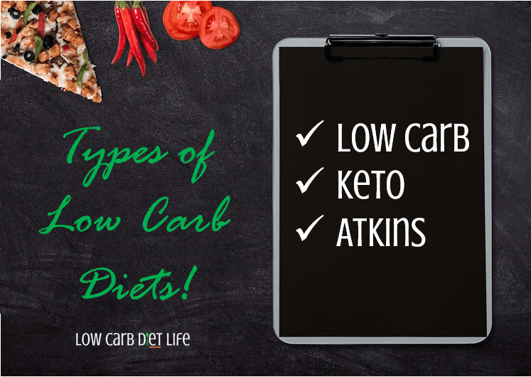 Types of Low Carb Diets Graphic