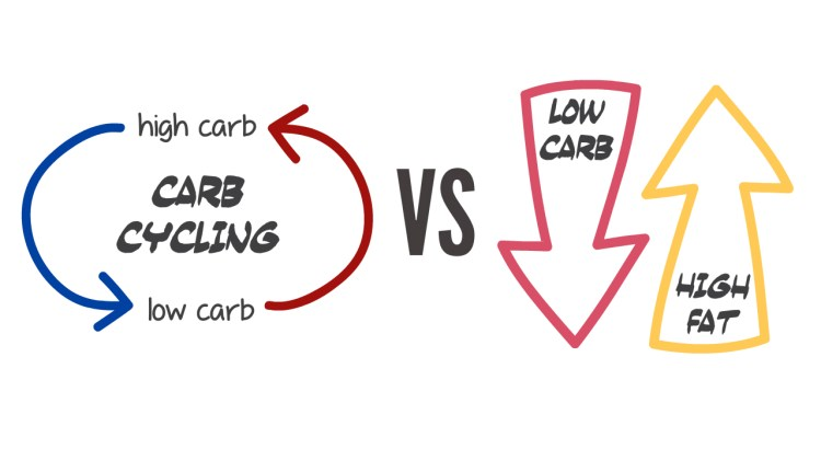 What Is Carb Cycling and How Does It Compare to LCHF Dieting