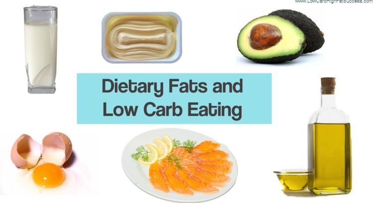 Dietary Fats and Low Carb Eating