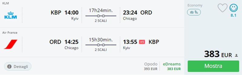 Переліт Київ - Чикаго - Київ