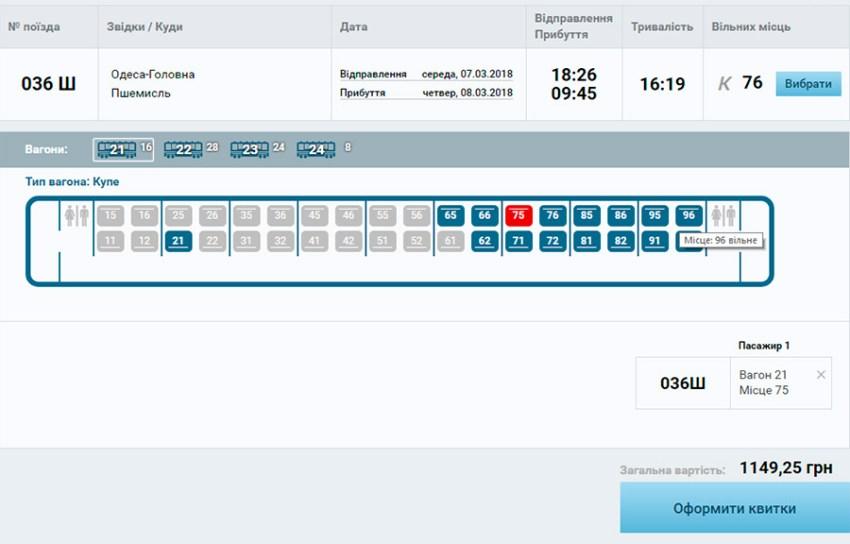 Бронювання квитків на потяг Одеса - Перемишль (Пшемисль)