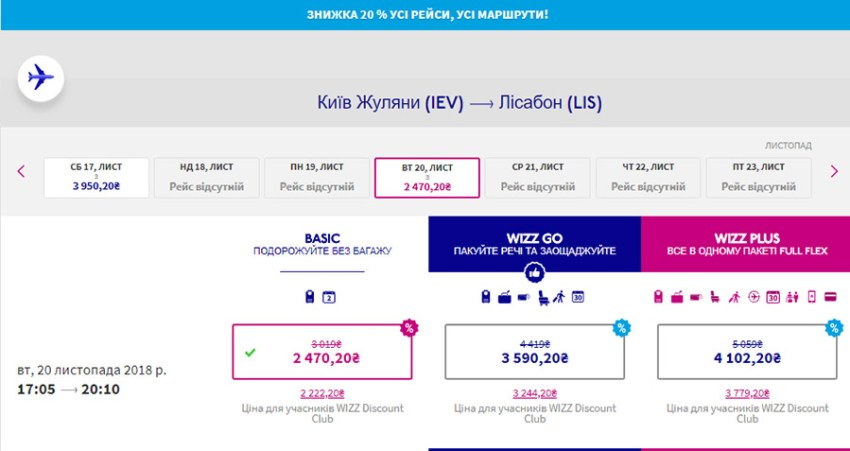 Авіаквитки Київ - Лісабон зі знижкою 20%