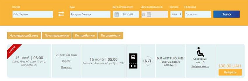 Київ - Вроцлав, приклад бронювання квитків