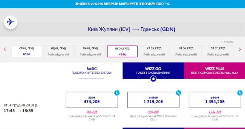 Переліт Київ - Гданськ зі знижкою: