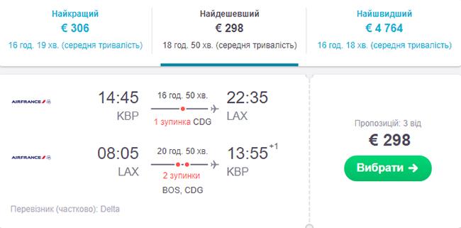 Приклад бронювання перельоту Київ - Лос-Анджелес - Київ на березень