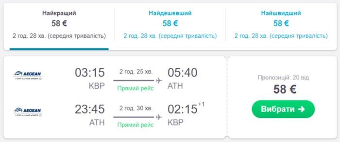 Київ - Афіни - Київ на сайті Skyscanner