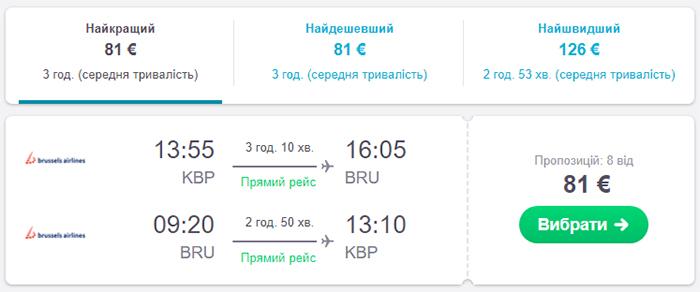 Авіаквитки Київ - Брюссель - Київ