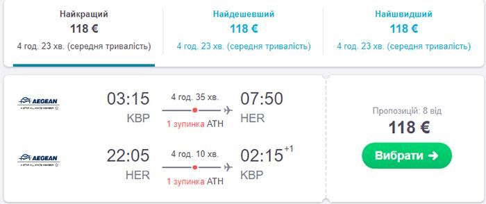 Київ - Іракліон - Київ від €118