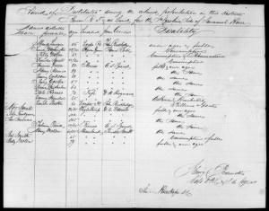 Freedmen's Bureau Record Connects Freedmen with Former Slaveholder