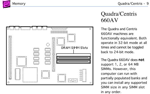 Centris 660av and Quadra 660av page from Apple Memory Guide.