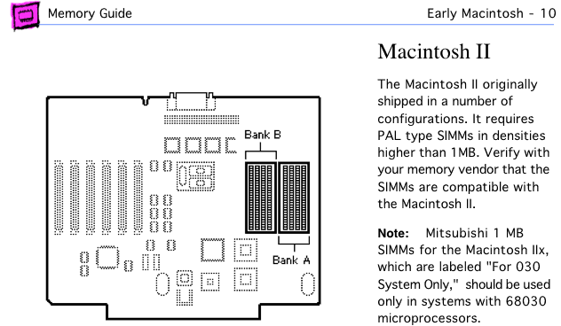 Mac II page from Apple Memory Guide