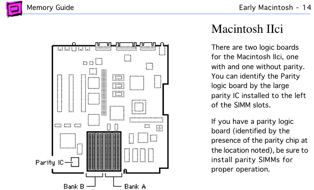 Mac IIci page from Apple Memory Guide