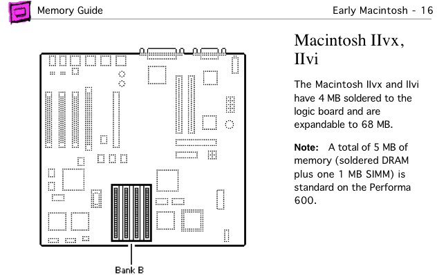 Mac IIvi/IIvx page from Apple Memory Guide