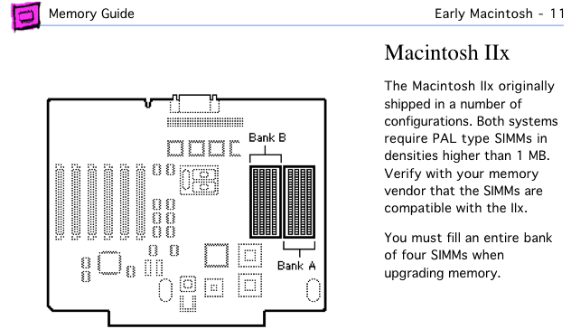 Mac IIx page from Apple Memory Guide