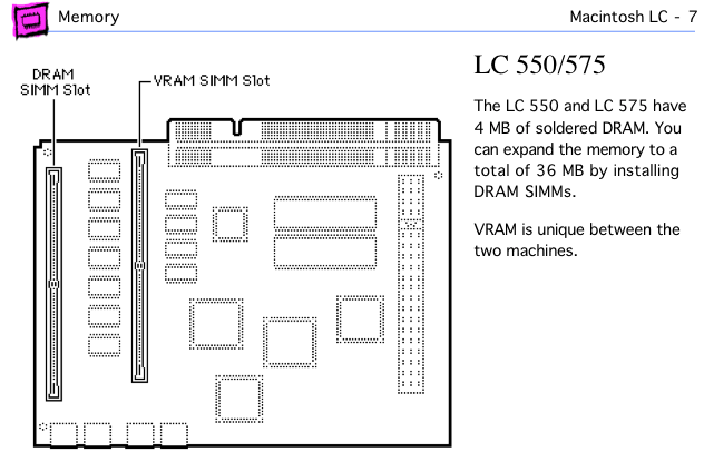 Mac LC 550/575 page from Apple Memory Guide