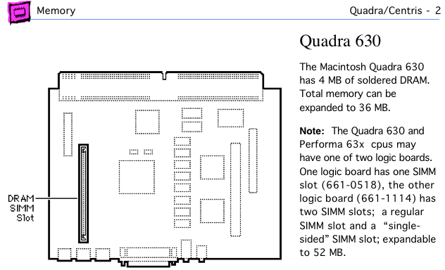 Quadra 630 page from Apple Memory Guide.