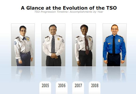 "Junior TSA Officer"" Badge Is Creepy, Fraudulent – Lowering"