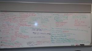 RULA Fall2014 analysis board